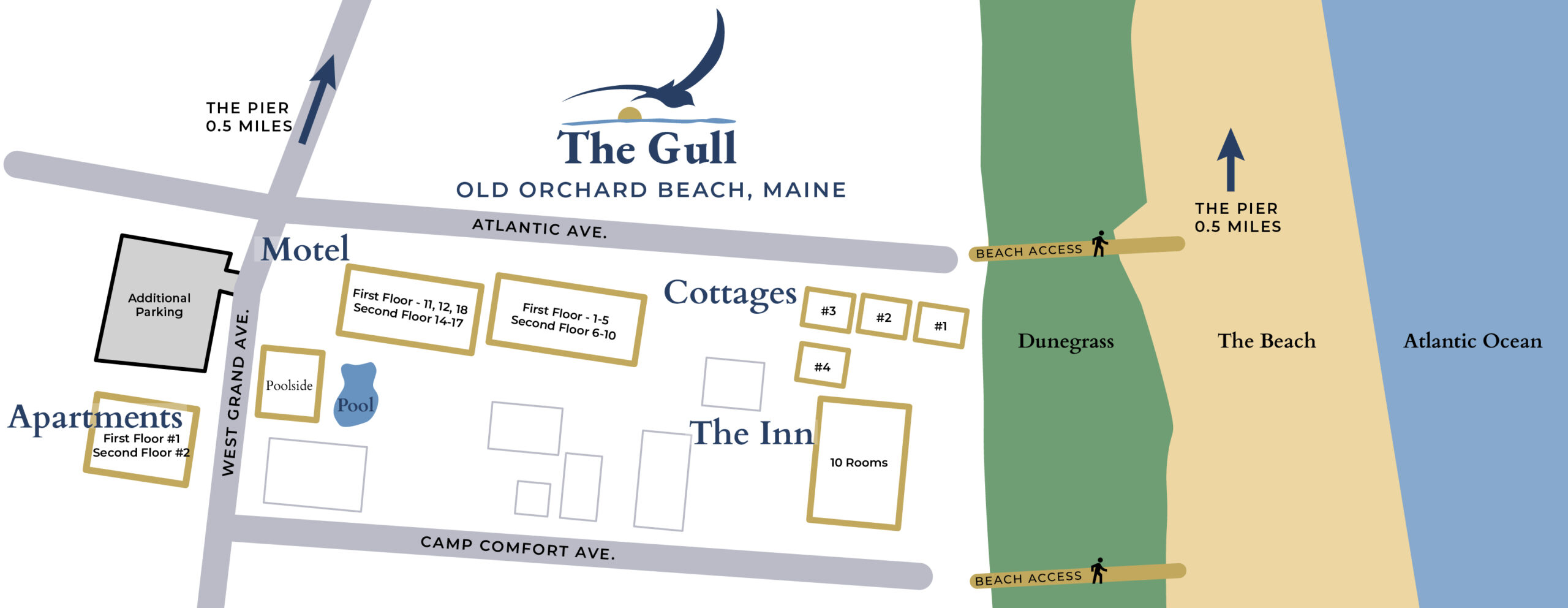 the gull property layout old orchard beach motel
